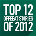 Top Offbeat Stories of 2012
