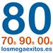 losmegaexitos (Los Megaexitos Radio)