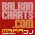 BalkanCharts Radio