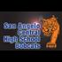 SportsJuice - San Angelo Central
