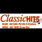 1240 | WZCC (Oldies)